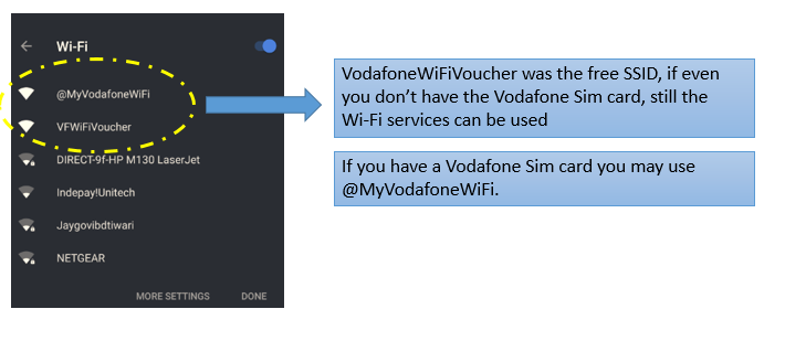 Techplayon Experiences Vodafone Wi-Fi enabled bus shelter