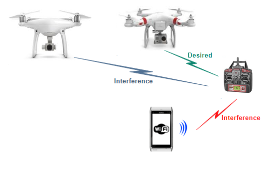 drone wireless video transmission